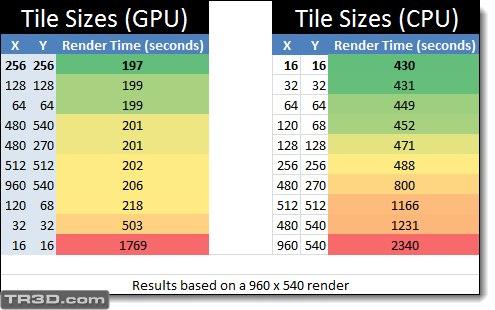 blender-tile-sizes-chart2.png